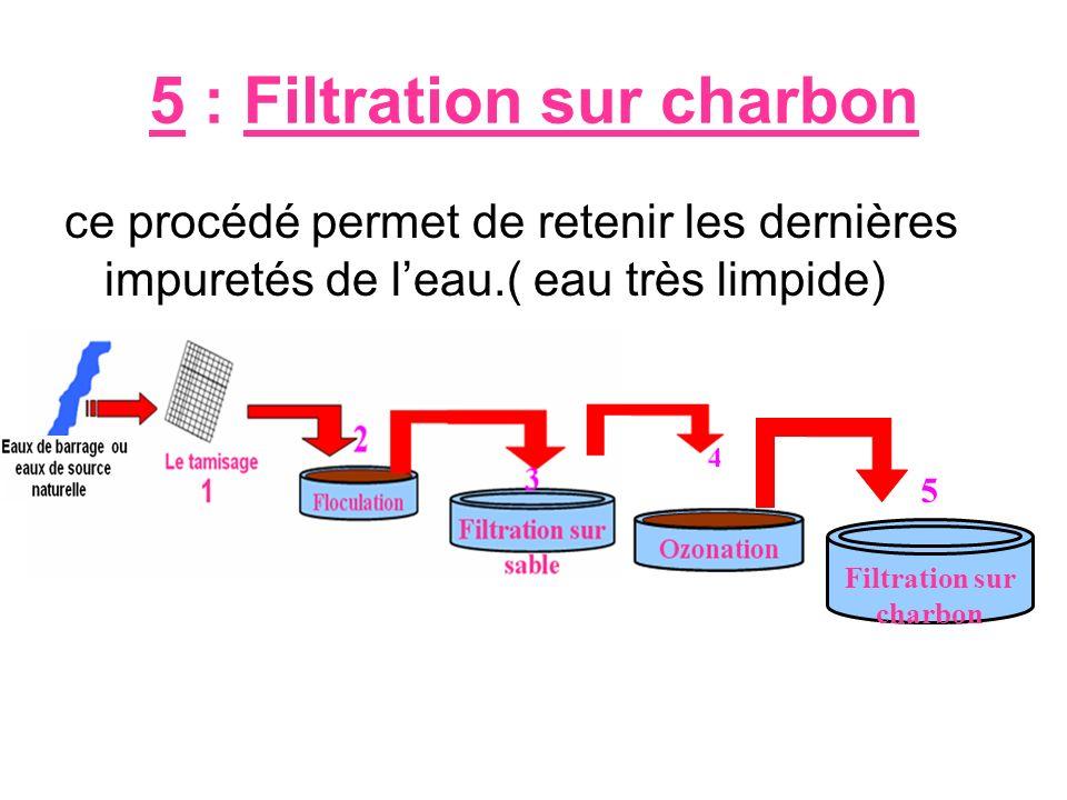 5 : Filtration sur charbon ce procédé permet de retenir les dernières impuretés de leau.( eau très limpide) Filtration sur charbon 5
