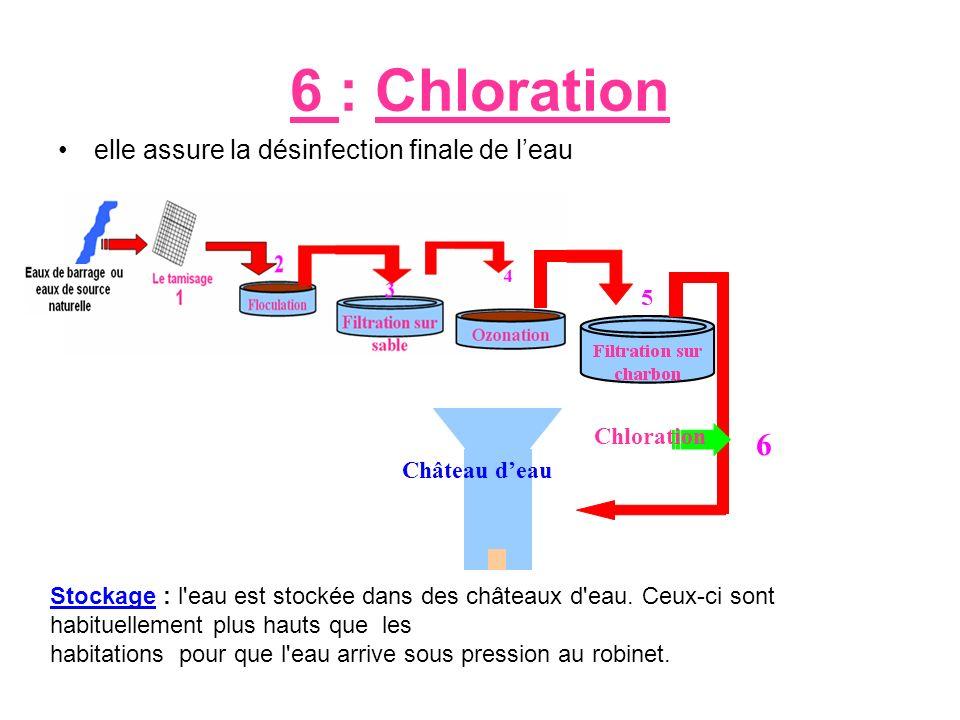 6 : Chloration elle assure la désinfection finale de leau Château deau 6 Chloration Stockage : l'eau est stockée dans des châteaux d'eau. Ceux-ci sont