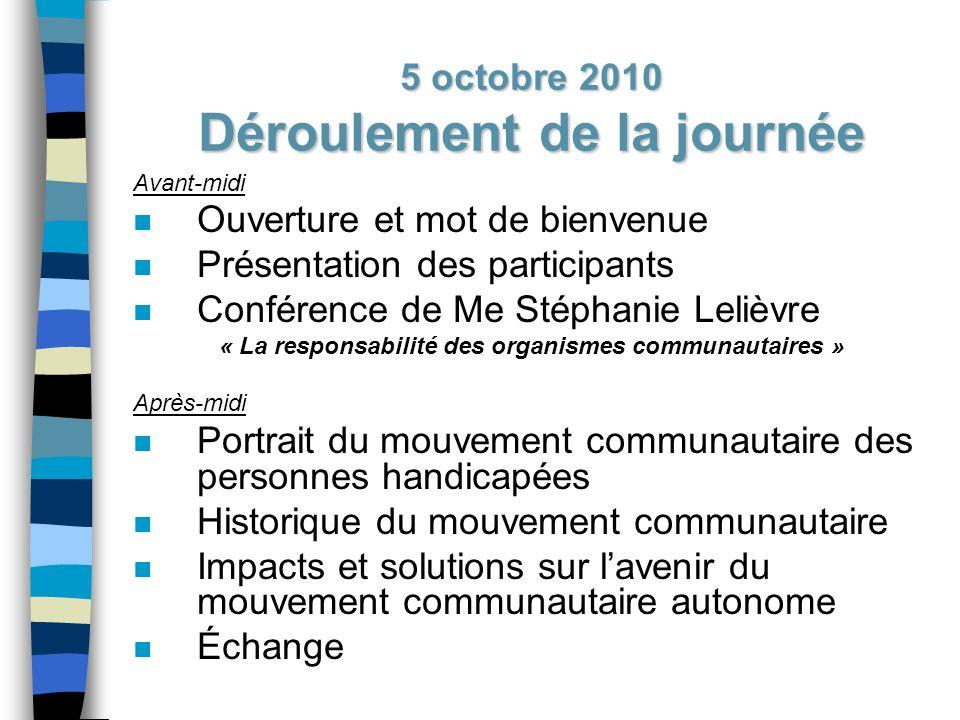 Conférence de Me Stéphanie Lelièvre La responsabilité des organismes communautaires