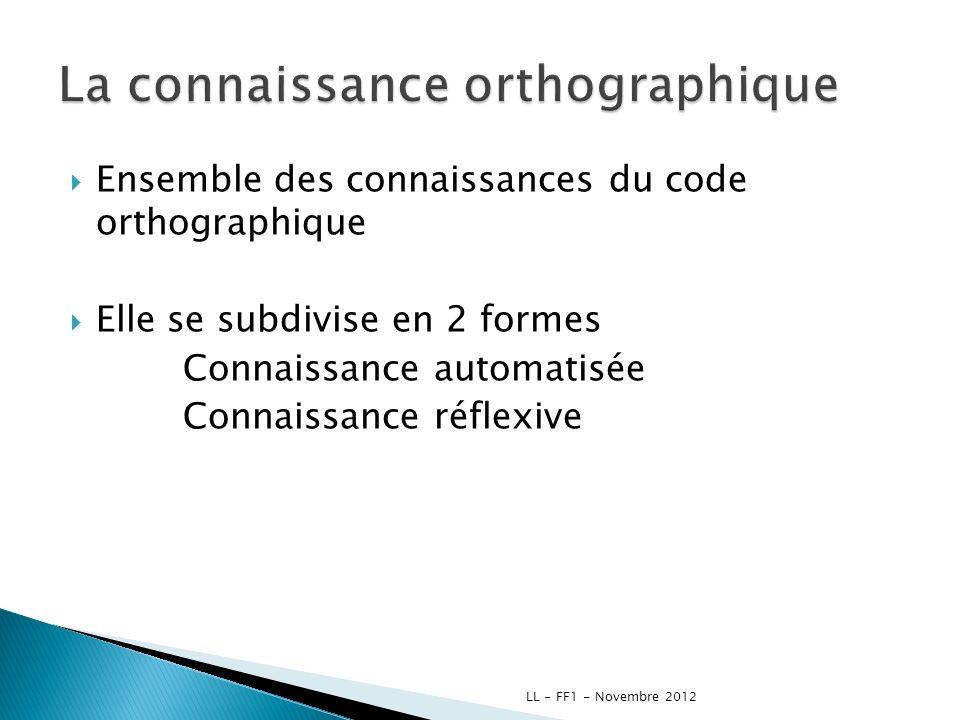 Ensemble des connaissances du code orthographique Elle se subdivise en 2 formes Connaissance automatisée Connaissance réflexive LL - FF1 - Novembre 20