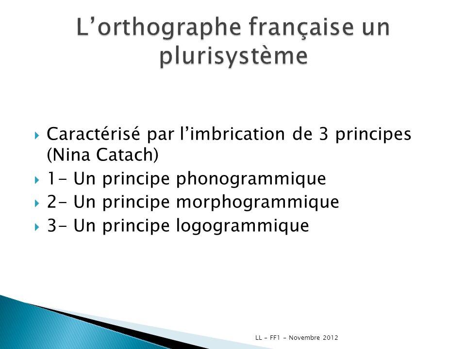 Caractérisé par limbrication de 3 principes (Nina Catach) 1- Un principe phonogrammique 2- Un principe morphogrammique 3- Un principe logogrammique LL