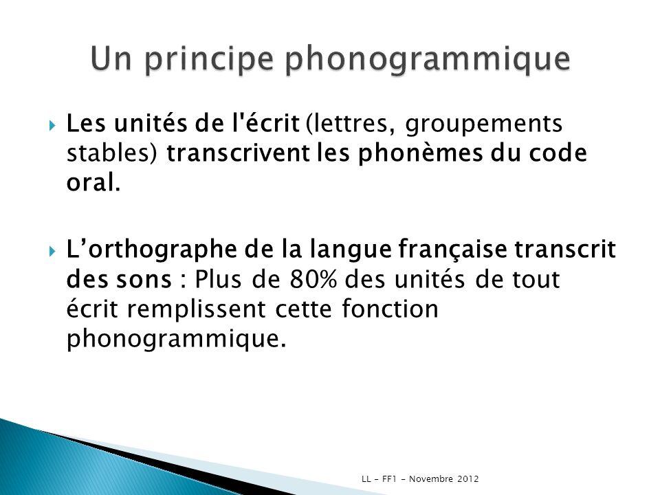 Les unités de l'écrit (lettres, groupements stables) transcrivent les phonèmes du code oral. Lorthographe de la langue française transcrit des sons :