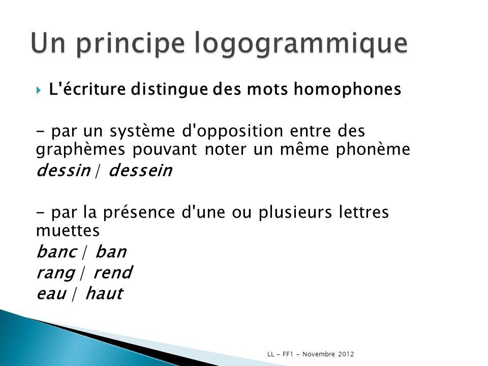 L'écriture distingue des mots homophones - par un système d'opposition entre des graphèmes pouvant noter un même phonème dessin / dessein - par la pré