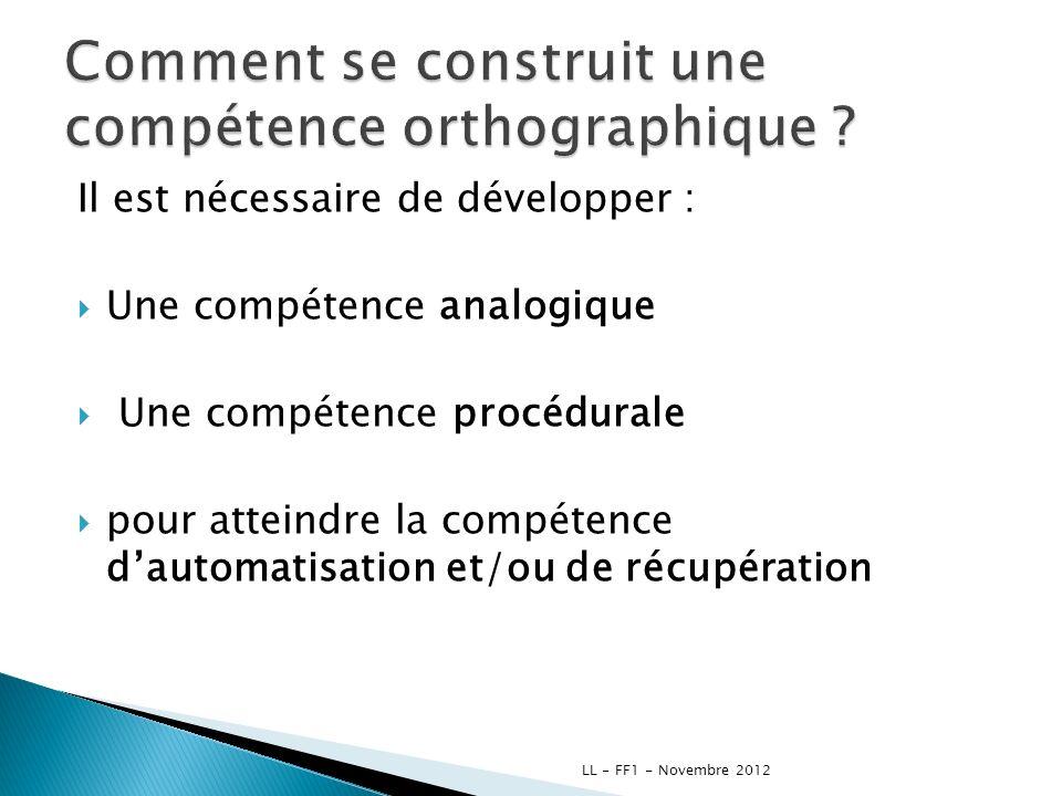 Il est nécessaire de développer : Une compétence analogique Une compétence procédurale pour atteindre la compétence dautomatisation et/ou de récupérat