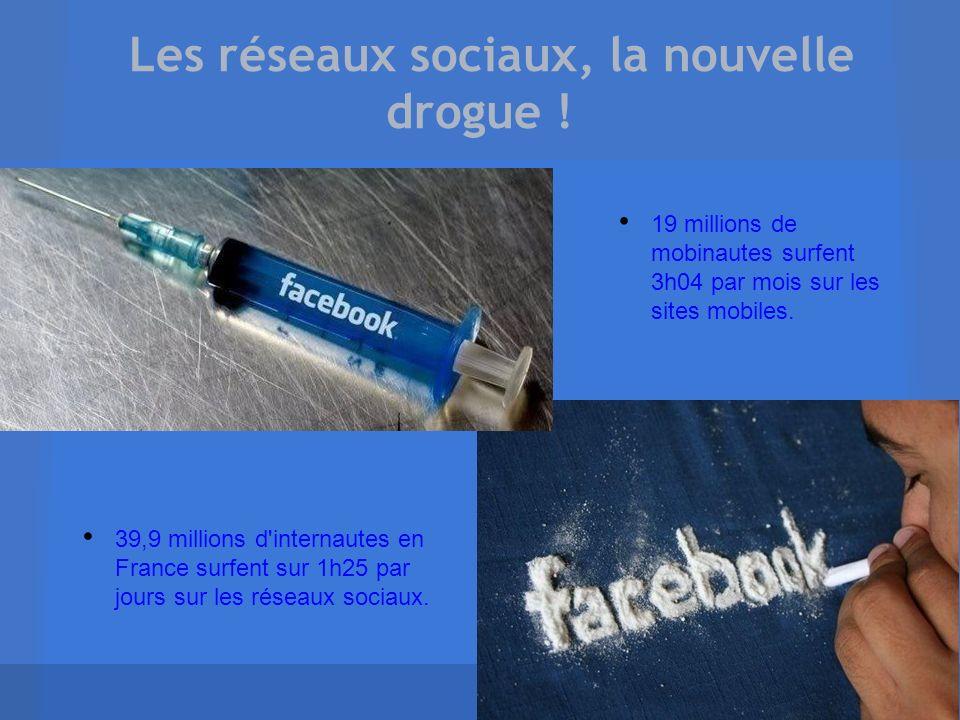 Les réseaux sociaux, la nouvelle drogue ! 39,9 millions d'internautes en France surfent sur 1h25 par jours sur les réseaux sociaux. 19 millions de mob