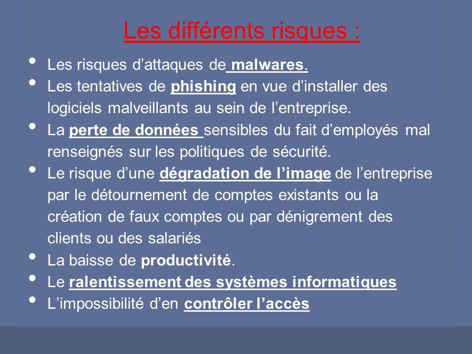 Les différents risques : Les risques dattaques de malwares. Les tentatives de phishing en vue dinstaller des logiciels malveillants au sein de lentrep