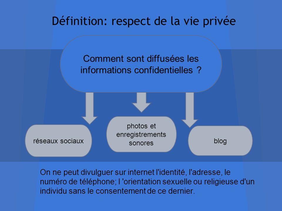 Définition: respect de la vie privée Comment sont diffusées les informations confidentielles ? photos et enregistrements sonores réseaux sociaux blog