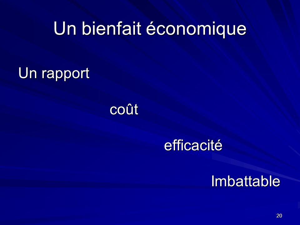 20 Un bienfait économique Un rapport coût coût efficacité efficacité Imbattable Imbattable