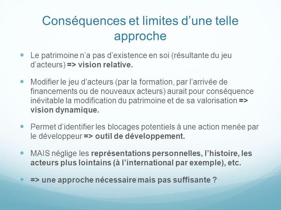 Conséquences et limites dune telle approche Le patrimoine na pas dexistence en soi (résultante du jeu dacteurs) => vision relative.