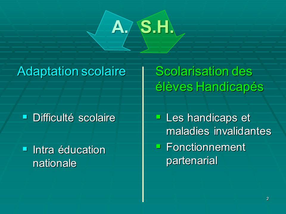 13 A. S.H. Adaptation scolaire Second degré : EGPA Second degré : EGPA