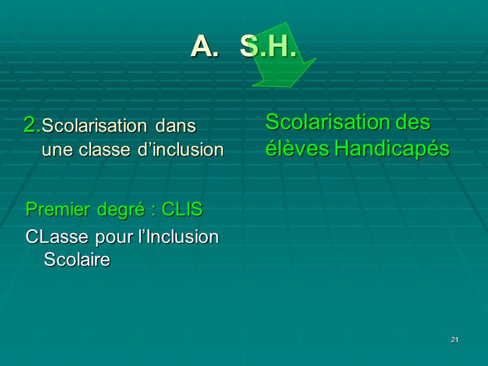 21 A. S.H. Scolarisation des élèves Handicapés Premier degré : CLIS CLasse pour lInclusion Scolaire 2. Scolarisation dans une classe dinclusion