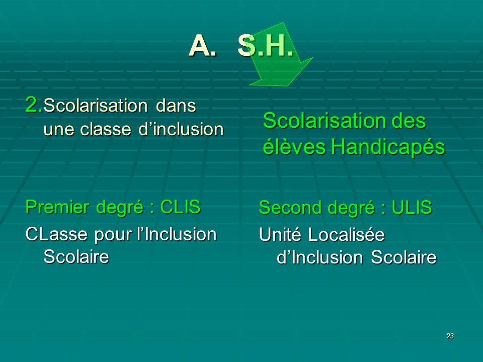 23 A. S.H. Scolarisation des élèves Handicapés 2. Scolarisation dans une classe dinclusion Premier degré : CLIS CLasse pour lInclusion Scolaire Second
