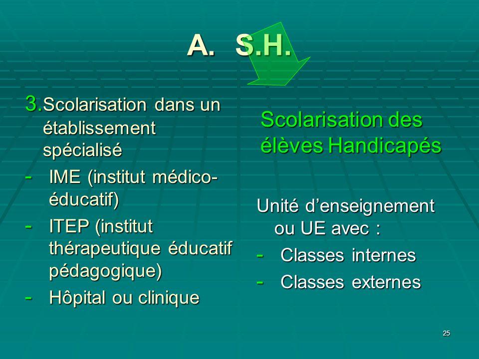 25 A. S.H. Scolarisation des élèves Handicapés 3. Scolarisation dans un établissement spécialisé - IME (institut médico- éducatif) - ITEP (institut th