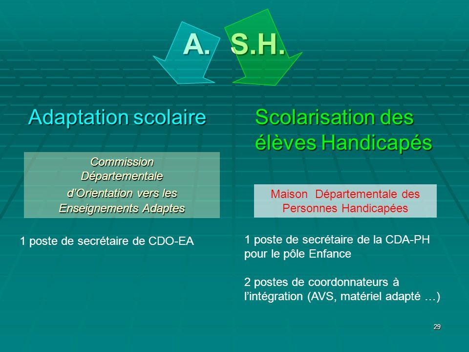 29 A. S.H. Adaptation scolaire Scolarisation des élèves Handicapés Commission Départementale dOrientation vers les Enseignements Adaptes Maison Départ