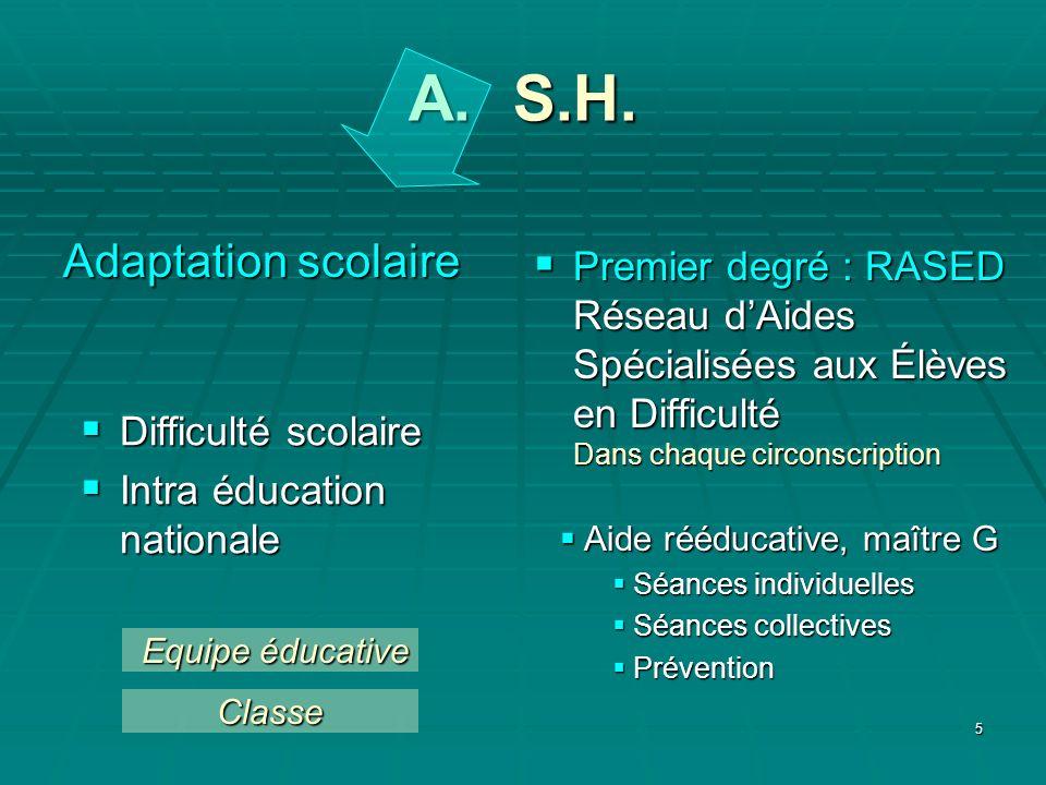 26 A.S.H. Scolarisation des élèves Handicapés 4.