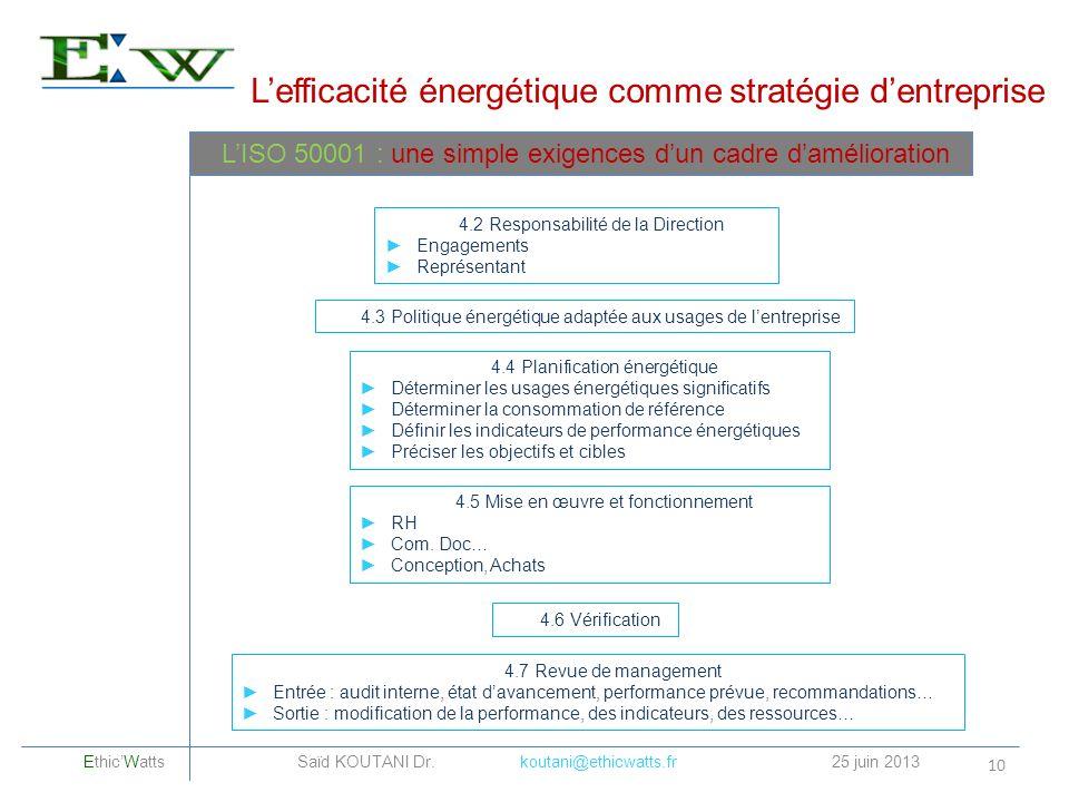 Lefficacité énergétique comme stratégie dentreprise 10 LISO 50001 : une simple exigences dun cadre damélioration EthicWatts Saïd KOUTANI Dr. koutani@e