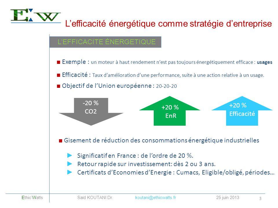 Lefficacité énergétique comme stratégie dentreprise 3 LEFFICACITE ÉNERGETIQUE Exemple : un moteur à haut rendement nest pas toujours énergétiquement e