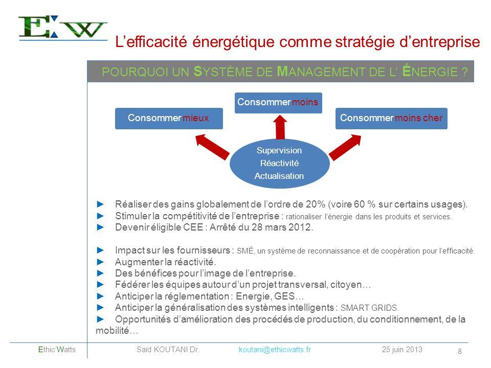 Lefficacité énergétique comme stratégie dentreprise 8 POURQUOI UN S YSTÈME DE M ANAGEMENT DE L É NERGIE ? Réaliser des gains globalement de lordre de