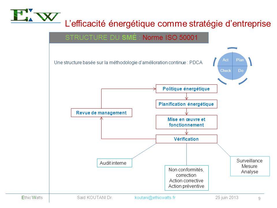 Lefficacité énergétique comme stratégie dentreprise 9 STRUCTURE DU SMÉ : Norme ISO 50001 Politique énergétique Surveillance Mesure Analyse Planificati