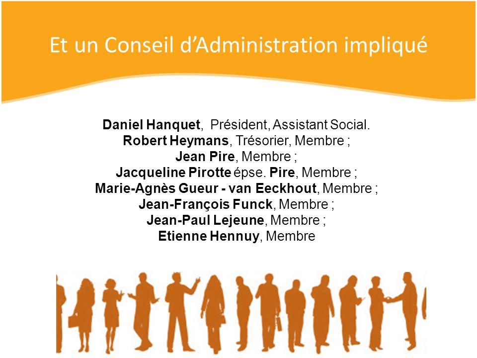Et un Conseil dAdministration impliqué Daniel Hanquet, Président, Assistant Social. Robert Heymans, Trésorier, Membre ; Jean Pire, Membre ; Jacqueline