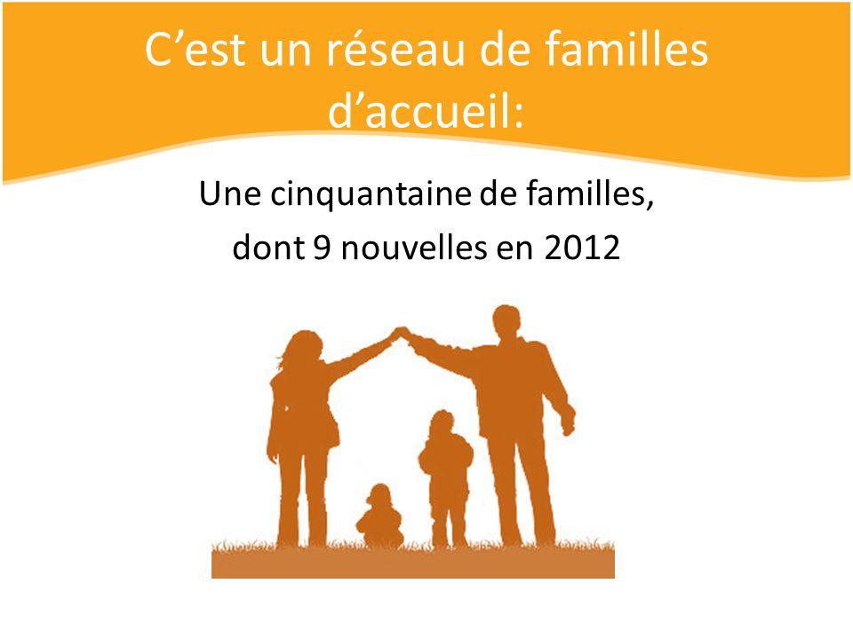 Cest un réseau de familles daccueil: Une cinquantaine de familles, dont 9 nouvelles en 2012