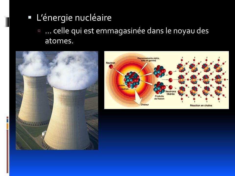 Lénergie nucléaire … celle qui est emmagasinée dans le noyau des atomes.