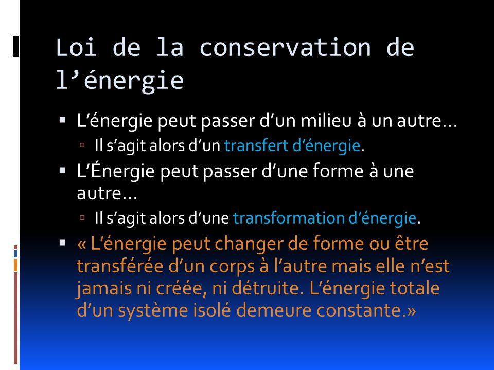 Loi de la conservation de lénergie Lénergie peut passer dun milieu à un autre… Il sagit alors dun transfert dénergie.