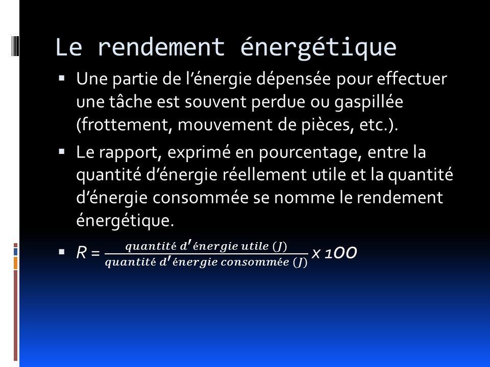 Le rendement énergétique
