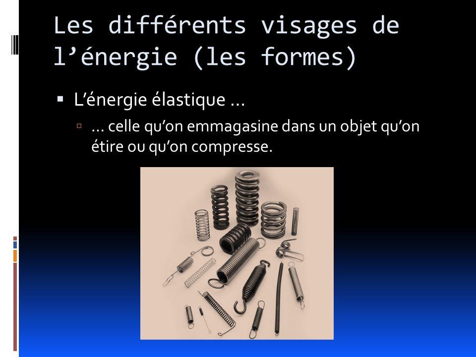 Lénergie électrique … … celle qui circule dans un fil de cuivre, ou dans un circuit imprimé.