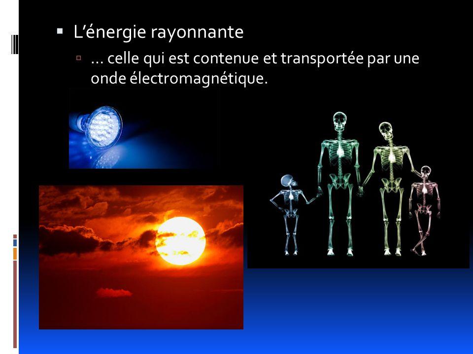 Lénergie rayonnante … celle qui est contenue et transportée par une onde électromagnétique.
