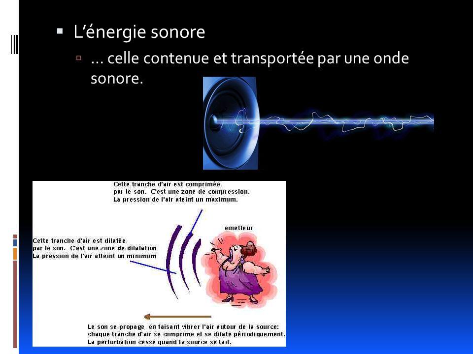 Lénergie sonore … celle contenue et transportée par une onde sonore.