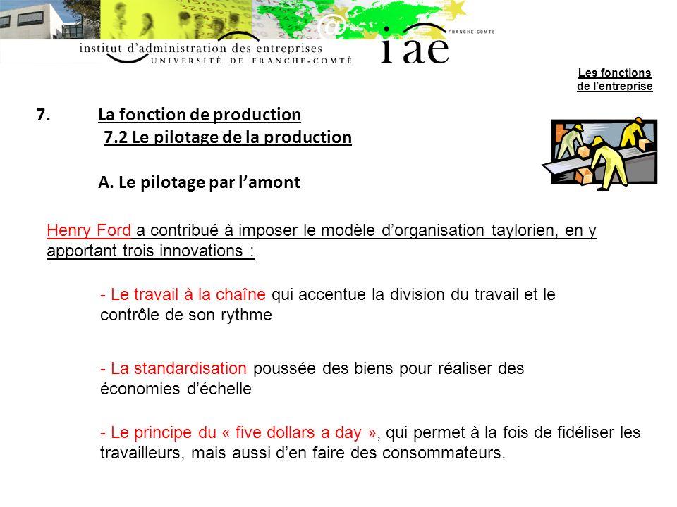 7.La fonction de production 7.2 Le pilotage de la production A.