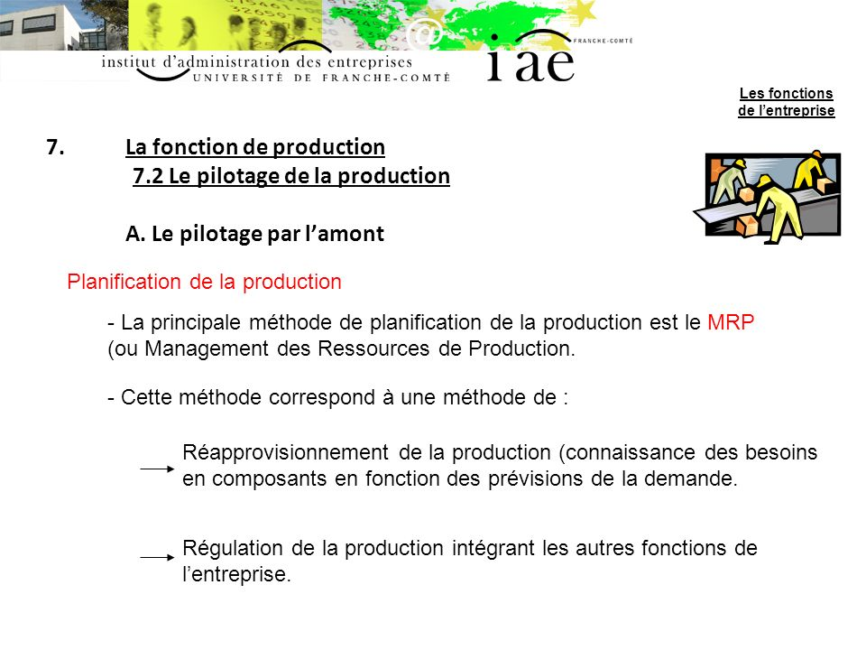 7.La fonction de production 7.2 Le pilotage de la production A. Le pilotage par lamont Planification de la production - La principale méthode de plani