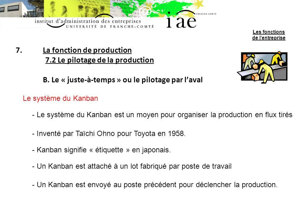 7.La fonction de production 7.2 Le pilotage de la production B.