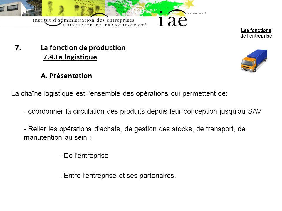 7.La fonction de production 7.4.La logistique A.