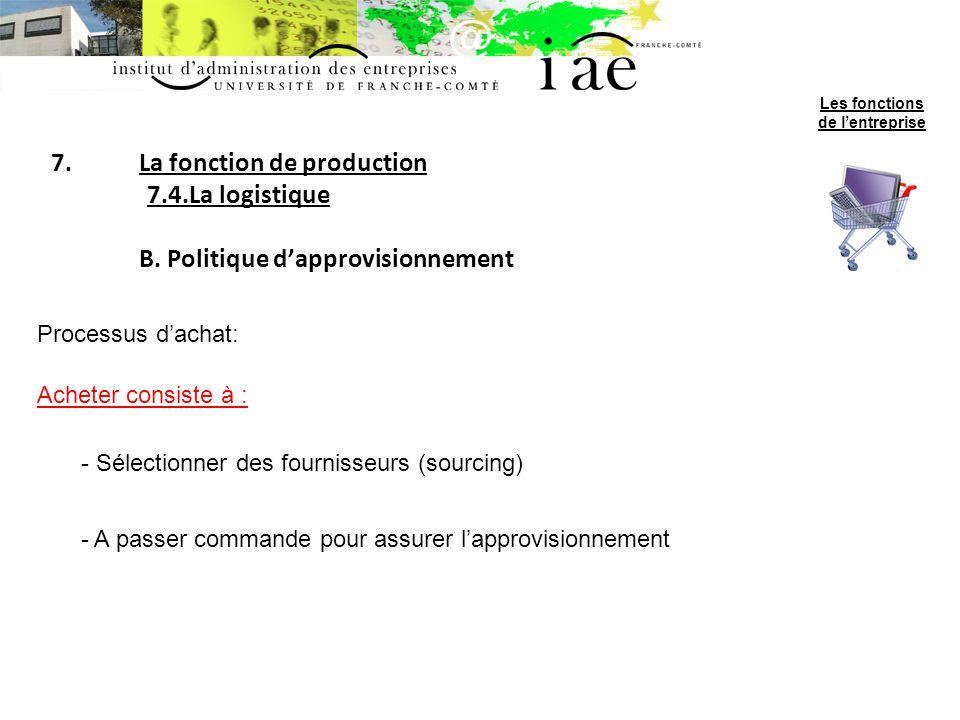 7.La fonction de production 7.4.La logistique B.