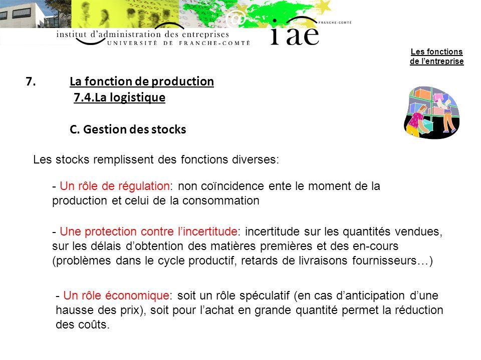 7.La fonction de production 7.4.La logistique C.