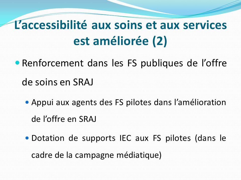 Laccessibilité aux soins et aux services est améliorée (2) Renforcement dans les FS publiques de loffre de soins en SRAJ Appui aux agents des FS pilotes dans lamélioration de loffre en SRAJ Dotation de supports IEC aux FS pilotes (dans le cadre de la campagne médiatique)