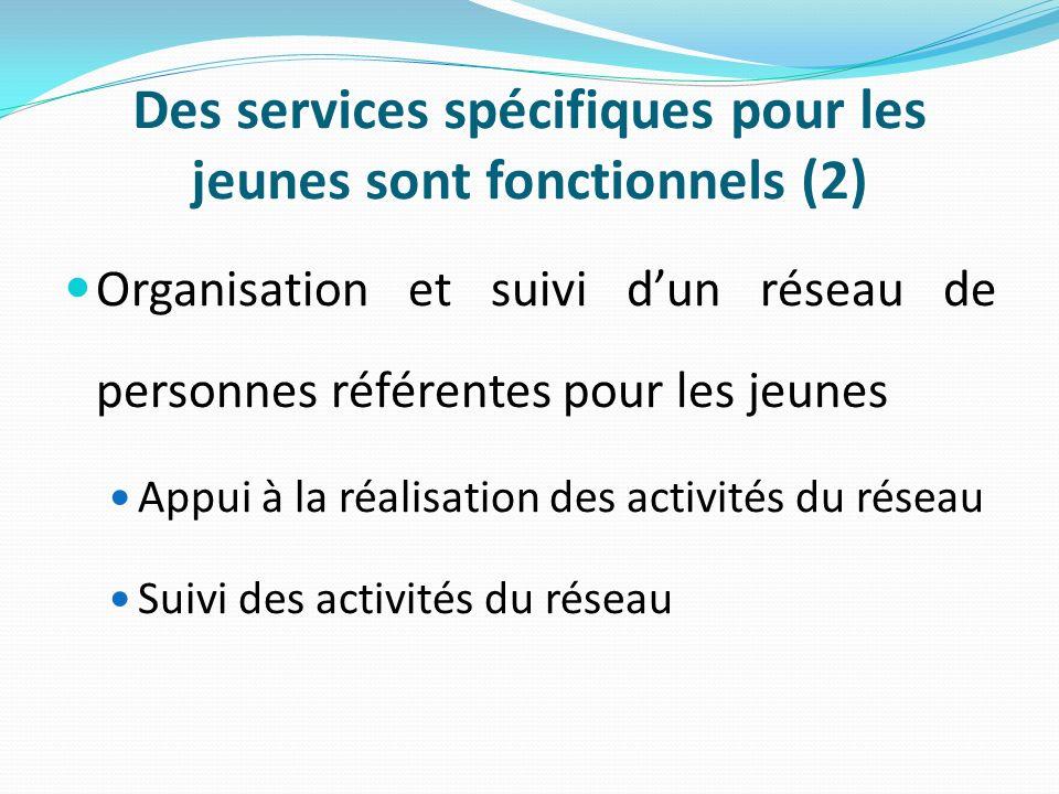 Des services spécifiques pour les jeunes sont fonctionnels (2) Organisation et suivi dun réseau de personnes référentes pour les jeunes Appui à la réalisation des activités du réseau Suivi des activités du réseau