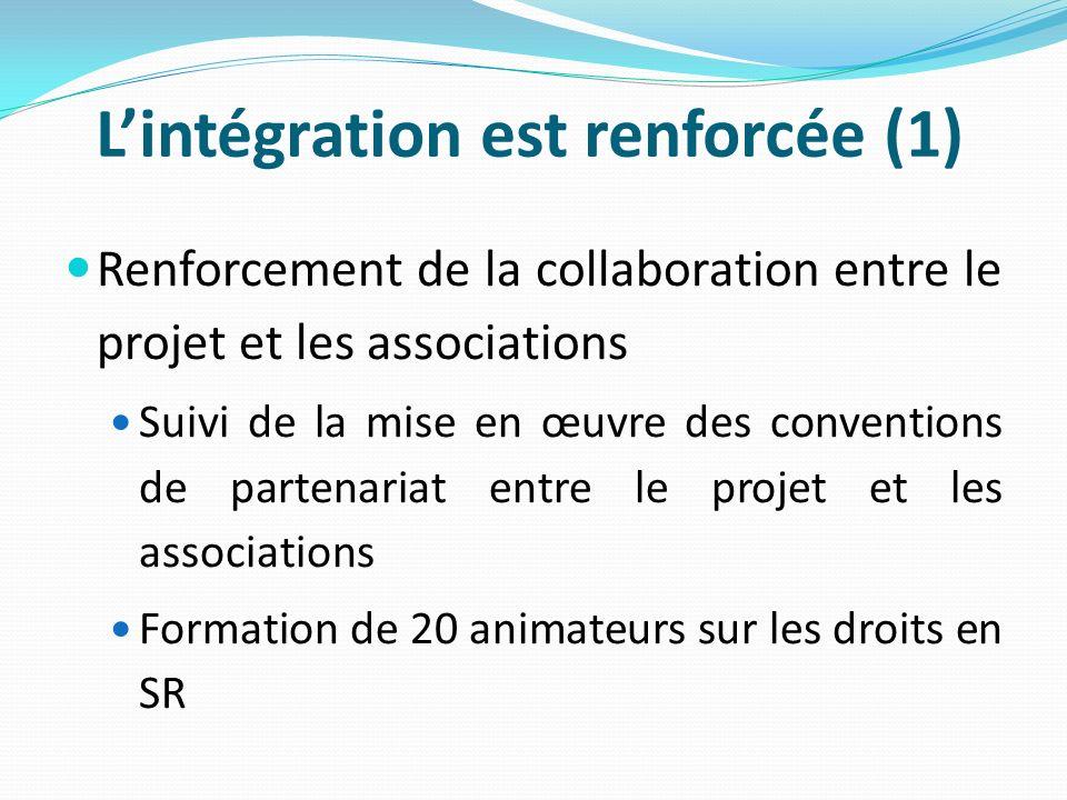 Lintégration est renforcée (1) Renforcement de la collaboration entre le projet et les associations Suivi de la mise en œuvre des conventions de partenariat entre le projet et les associations Formation de 20 animateurs sur les droits en SR