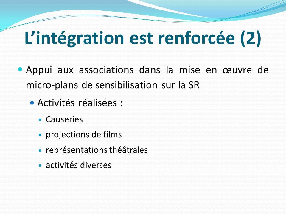 Lintégration est renforcée (2) Appui aux associations dans la mise en œuvre de micro-plans de sensibilisation sur la SR Activités réalisées : Causeries projections de films représentations théâtrales activités diverses