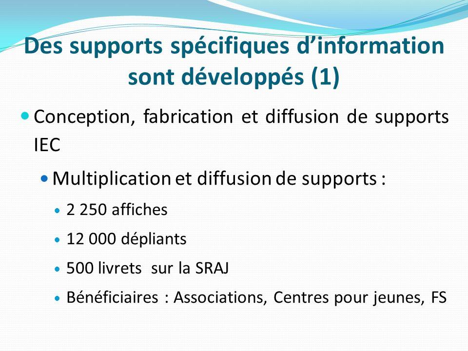 Des supports spécifiques dinformation sont développés (1) Conception, fabrication et diffusion de supports IEC Multiplication et diffusion de supports : 2 250 affiches 12 000 dépliants 500 livrets sur la SRAJ Bénéficiaires : Associations, Centres pour jeunes, FS