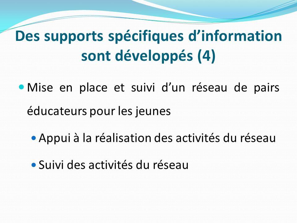Des supports spécifiques dinformation sont développés (4) Mise en place et suivi dun réseau de pairs éducateurs pour les jeunes Appui à la réalisation des activités du réseau Suivi des activités du réseau