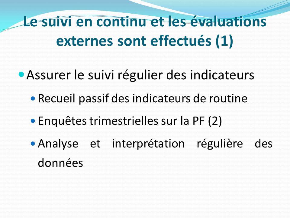 Le suivi en continu et les évaluations externes sont effectués (1) Assurer le suivi régulier des indicateurs Recueil passif des indicateurs de routine Enquêtes trimestrielles sur la PF (2) Analyse et interprétation régulière des données