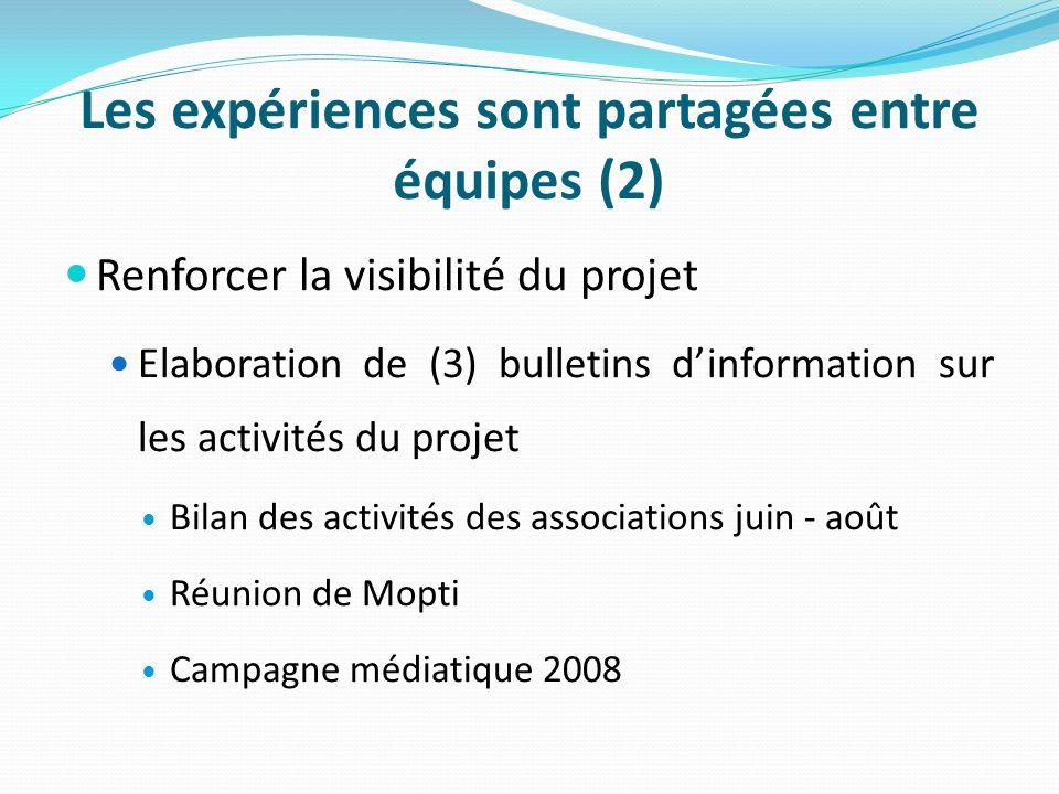 Les expériences sont partagées entre équipes (2) Renforcer la visibilité du projet Elaboration de (3) bulletins dinformation sur les activités du projet Bilan des activités des associations juin - août Réunion de Mopti Campagne médiatique 2008