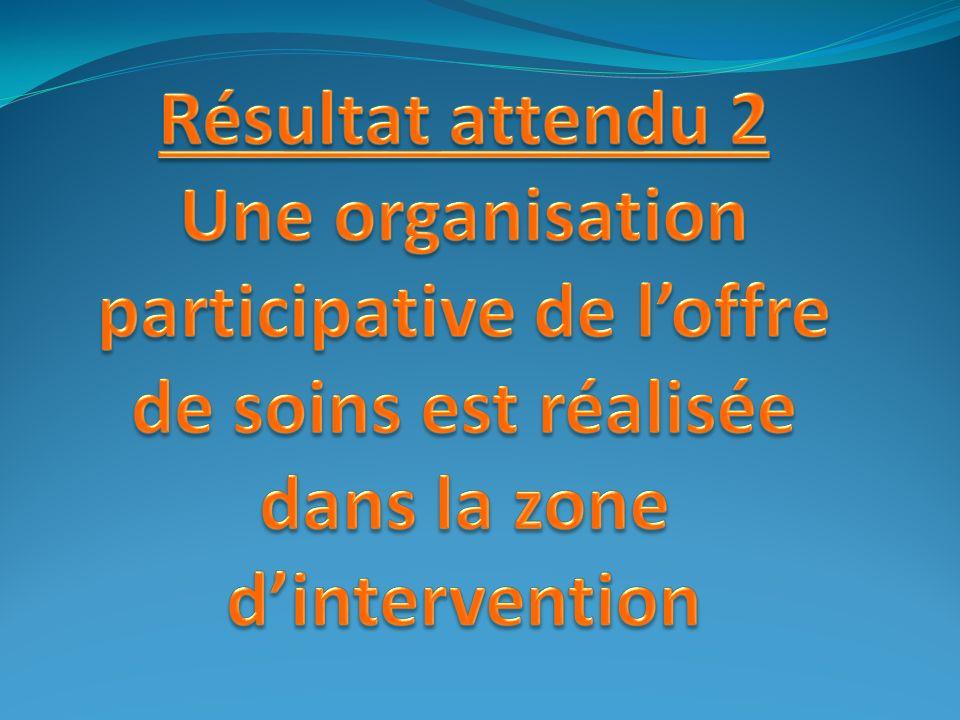 Des supports spécifiques dinformation sont développés (2) Campagne médiatique sur la santé génésique Septembre – Novembre 2008 Structures de mise en œuvre : Associations (10), CSPS (3), centres jeunes (2), Structures dappui : RESCOPE REPERE CMPJO ECD (3) DRS ASMADE