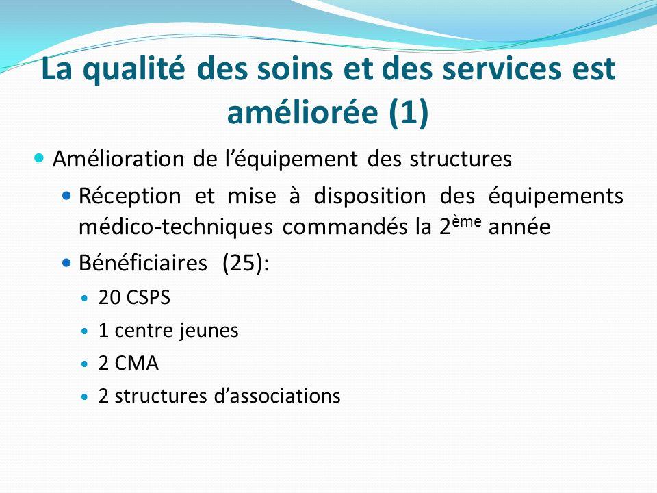 La qualité des soins et des services est améliorée (1) Amélioration de léquipement des structures Réception et mise à disposition des équipements médi