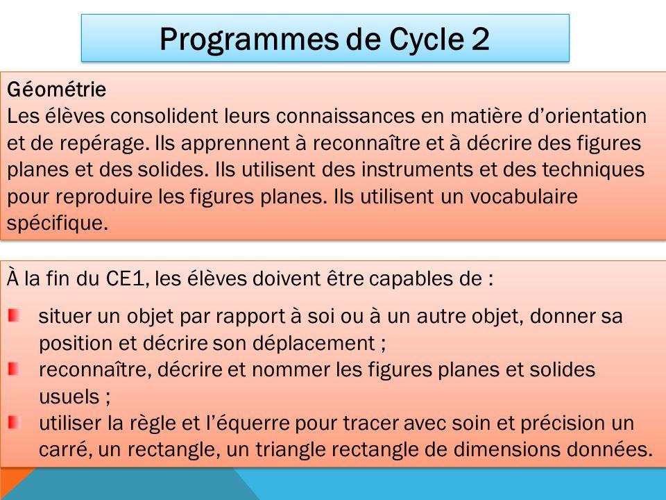 Compétences attendues en fin de GS et en fin de cycle 2 Compétences attendues en fin de GS et en fin de cycle 2 Fin de GSFin de cycle 2 Se situer dans lespace et situer les objets par rapport à soi.
