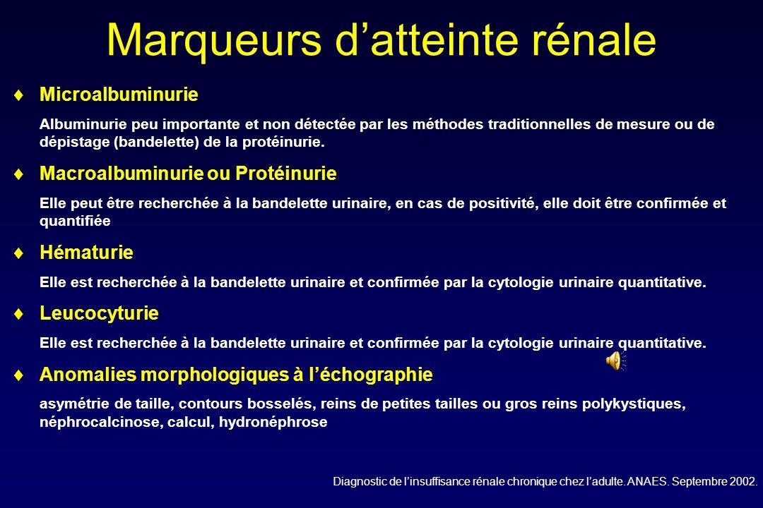 DFG > 60 ml/min/1.73 m² 130 ml/min/1.73 m² Nécessité de marqueurs de la MRC Concept de la maladie rénale chronique Linsuffisance rénale chronique est