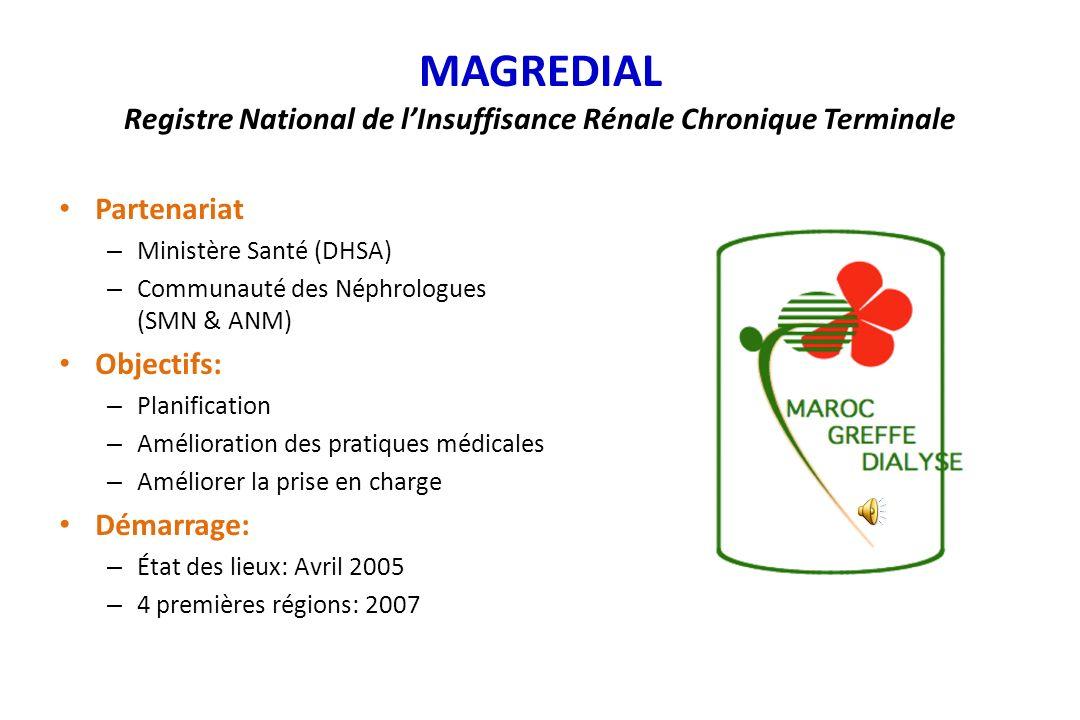 Données Epidémiologique de LIRCT et Progression de loffre de soins au Maroc